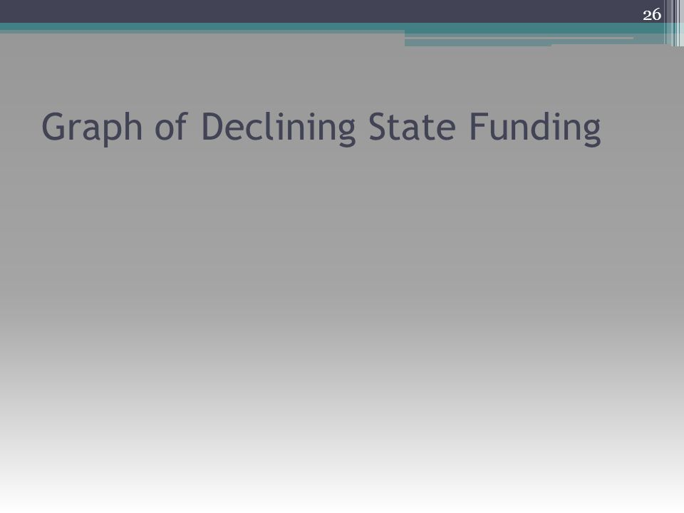Graph of Declining State Funding 26