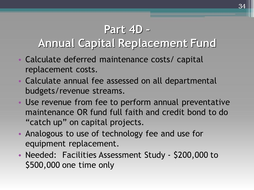 Part 4D – Annual Capital Replacement Fund Calculate deferred maintenance costs/ capital replacement costs. Calculate annual fee assessed on all depart