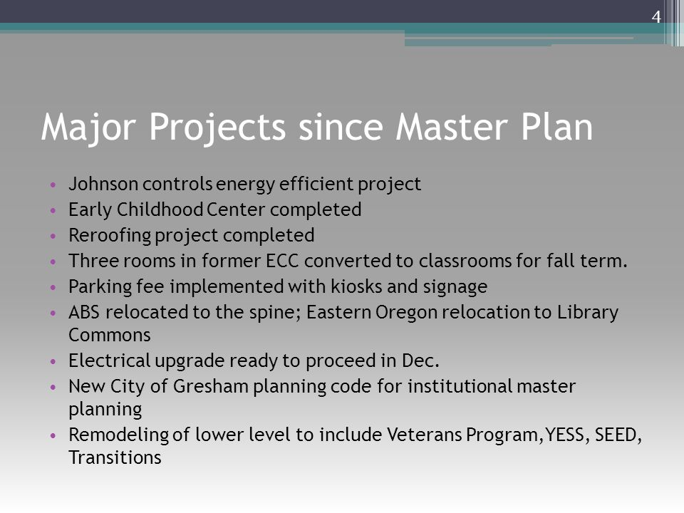 Major Projects since Master Plan Johnson controls energy efficient project Early Childhood Center completed Reroofing project completed Three rooms in