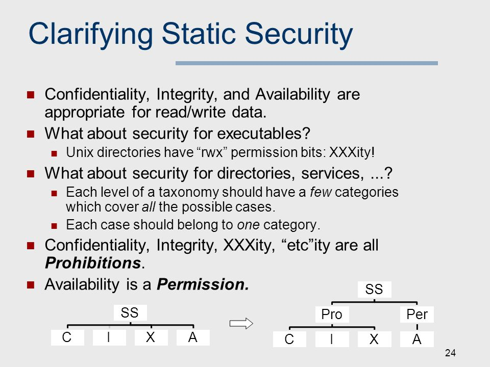 Clarifying Static Security Confidentiality, Integrity, and Availability are appropriate for read/write data.