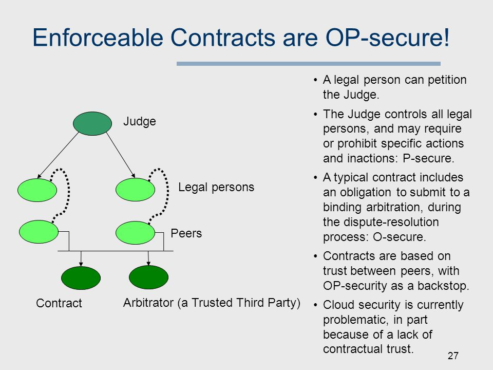 27 Enforceable Contracts are OP-secure. Judge Contract A legal person can petition the Judge.