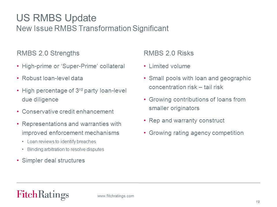 19 www.fitchratings.com US RMBS Update New Issue RMBS Transformation Significant RMBS 2.0 Strengths High-prime or 'Super-Prime' collateral Robust loan-level data High percentage of 3 rd party loan-level due diligence Conservative credit enhancement Representations and warranties with improved enforcement mechanisms Loan reviews to identify breaches Binding arbitration to resolve disputes Simpler deal structures RMBS 2.0 Risks Limited volume Small pools with loan and geographic concentration risk – tail risk Growing contributions of loans from smaller originators Rep and warranty construct Growing rating agency competition
