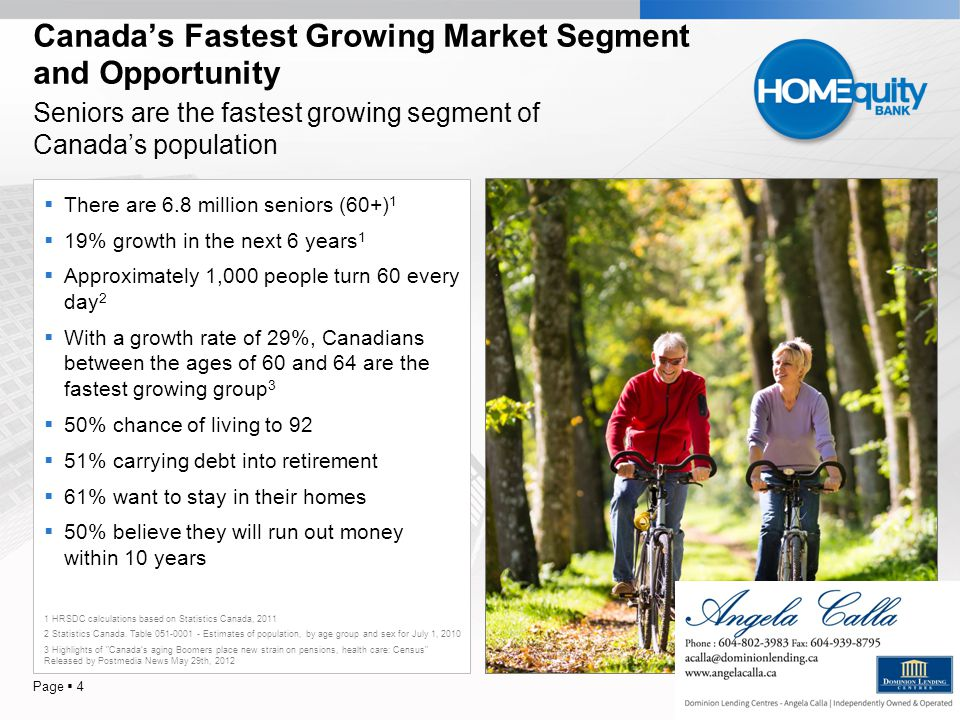 Brokers Fastest Growing Opportunity Page  5 Investment Assets (Reg/non-Reg) 23% Home Equity 77% 77% of a senior's net worth is home equity 7 1.4 million seniors own their own home and are mortgage free 8 84% of seniors don't want to move 9