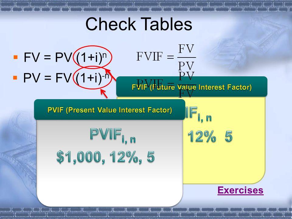  FV = PV (1+i) n t  PV = FV (1+i) -n Check Tables Exercises