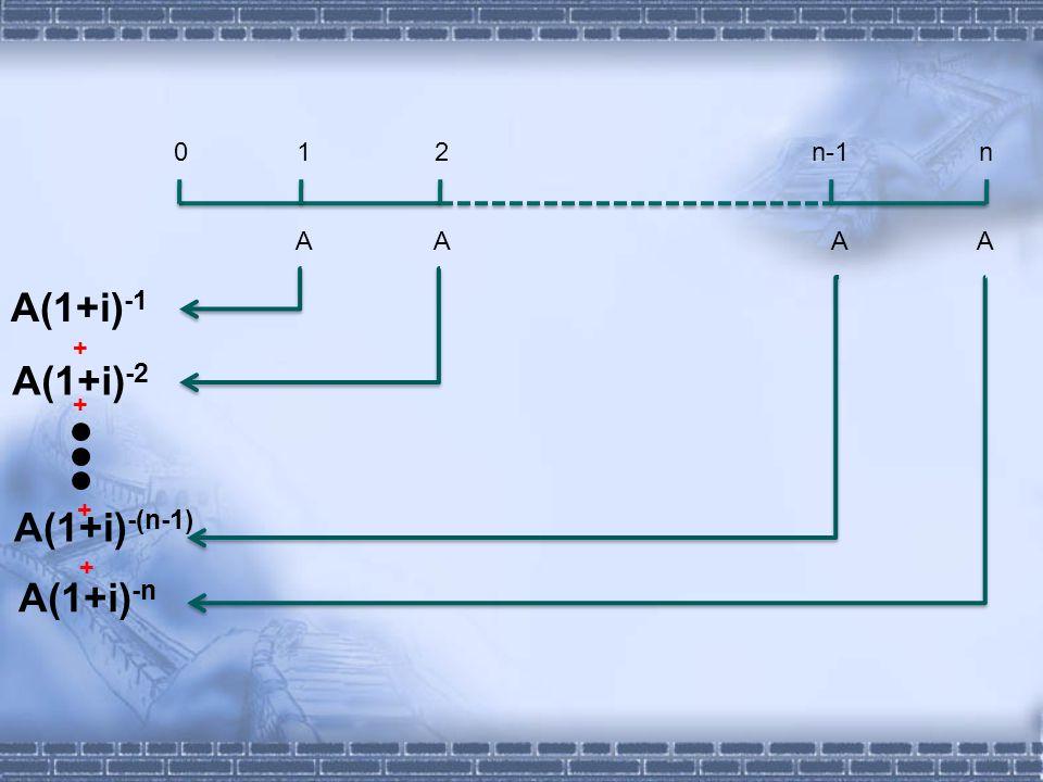 0 1 2 n-1 n A A A A A(1+i) -1 A(1+i) -2 A(1+i) -(n-1) A(1+i) -n + + + +