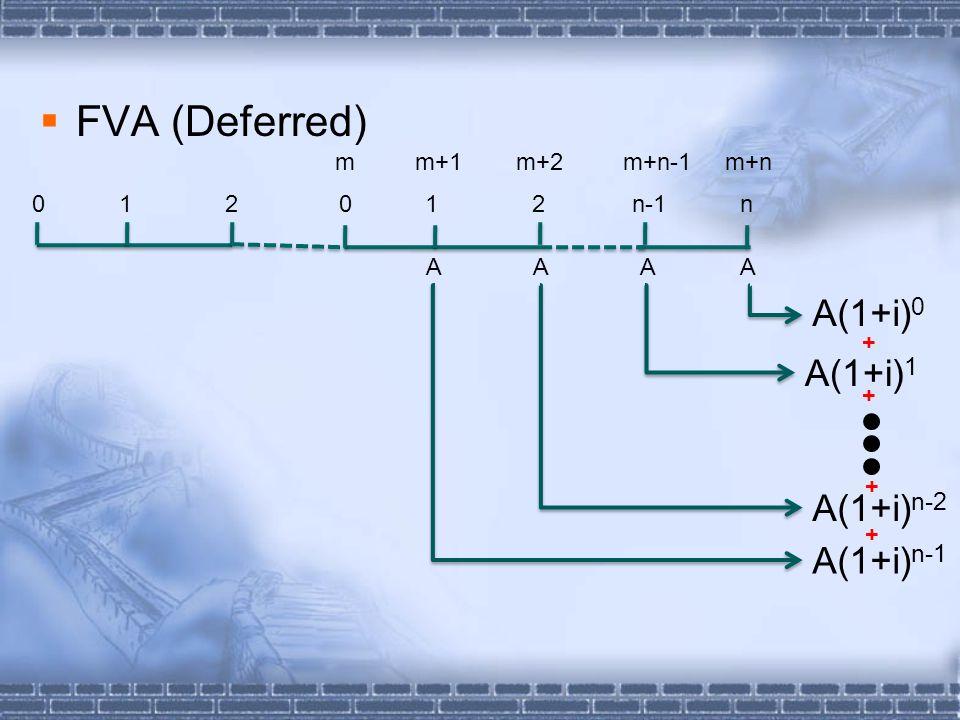 0 1 2 0 1 2 n-1 n A A A A A(1+i) 0 A(1+i) 1 A(1+i) n-2 A(1+i) n-1 m m+1 m+2 m+n-1 m+n  FVA (Deferred) + + + +