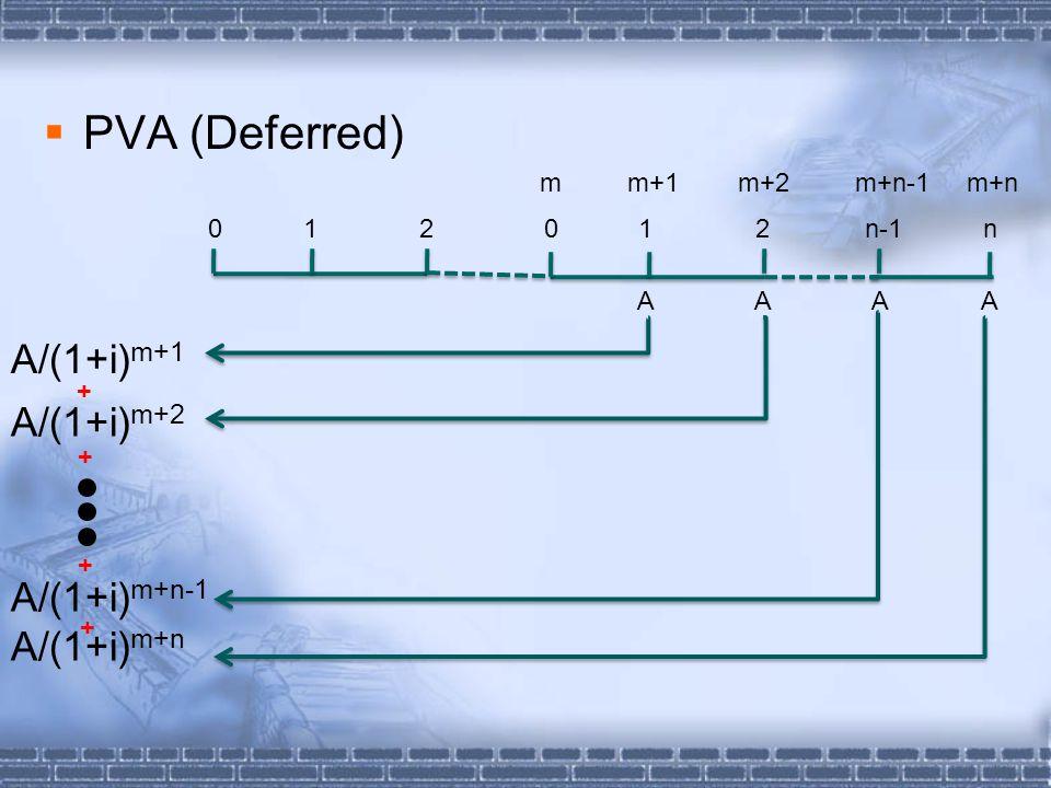 0 1 2 0 1 2 n-1 n A A A A A/(1+i) m+1 m m+1 m+2 m+n-1 m+n A/(1+i) m+2 A/(1+i) m+n-1 A/(1+i) m+n  PVA (Deferred) + + + +