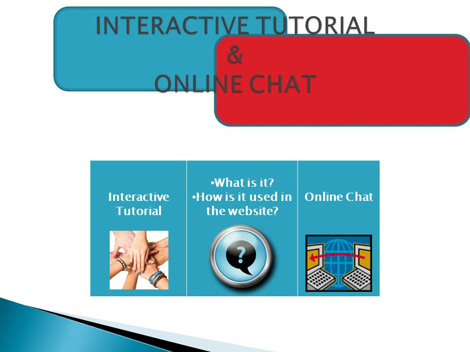 Interactive Tutorial What is it How is it used in the website Online Chat