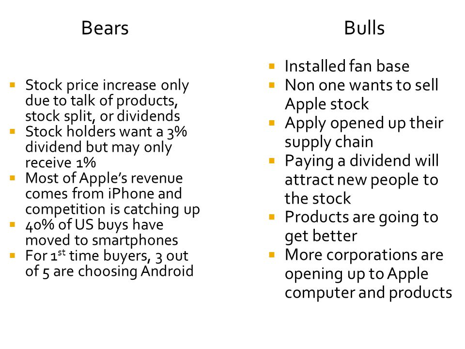 Bears  Stock price increase only due to talk of products, stock split, or dividends  Stock holders want a 3% dividend but may only receive 1%  Most of Apple's revenue comes from iPhone and competition is catching up  40% of US buys have moved to smartphones  For 1 st time buyers, 3 out of 5 are choosing Android Bulls  Installed fan base  Non one wants to sell Apple stock  Apply opened up their supply chain  Paying a dividend will attract new people to the stock  Products are going to get better  More corporations are opening up to Apple computer and products