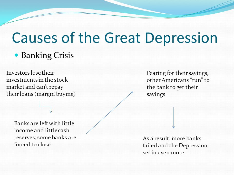 Causes of the Great Depression Banking Crisis Investors lose their investments in the stock market and can't repay their loans (margin buying) Banks are left with little income and little cash reserves; some banks are forced to close Fearing for their savings, other Americans run to the bank to get their savings As a result, more banks failed and the Depression set in even more.
