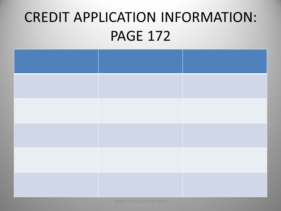 CREDIT APPLICATION INFORMATION: PAGE 172 NAME, TEACHER AND DATE10