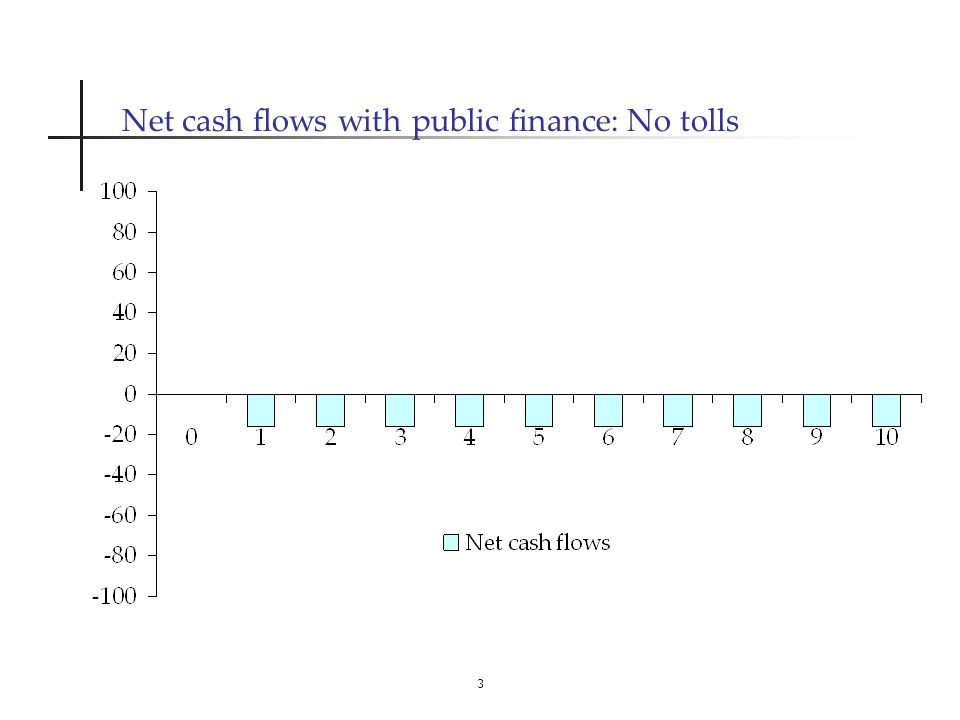 3 Net cash flows with public finance: No tolls