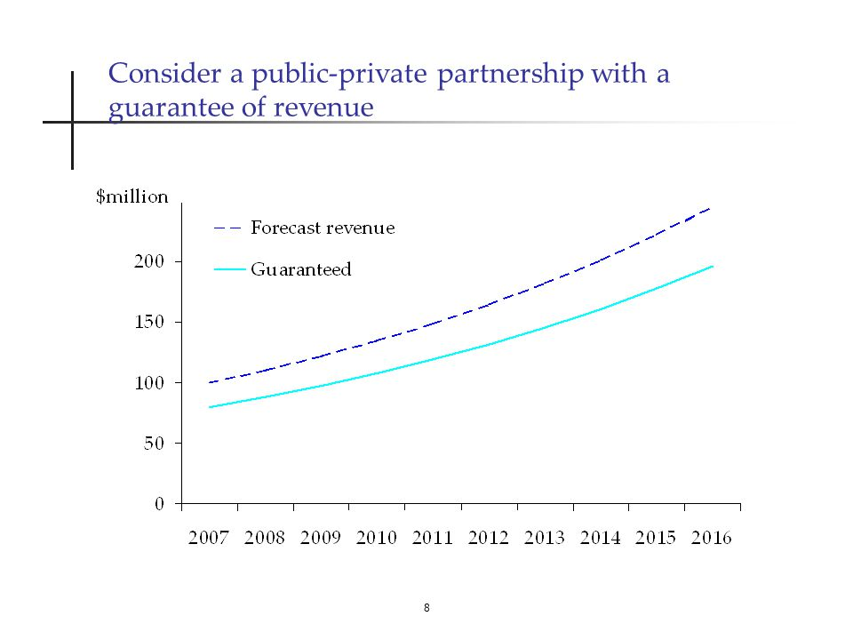 8 Consider a public-private partnership with a guarantee of revenue