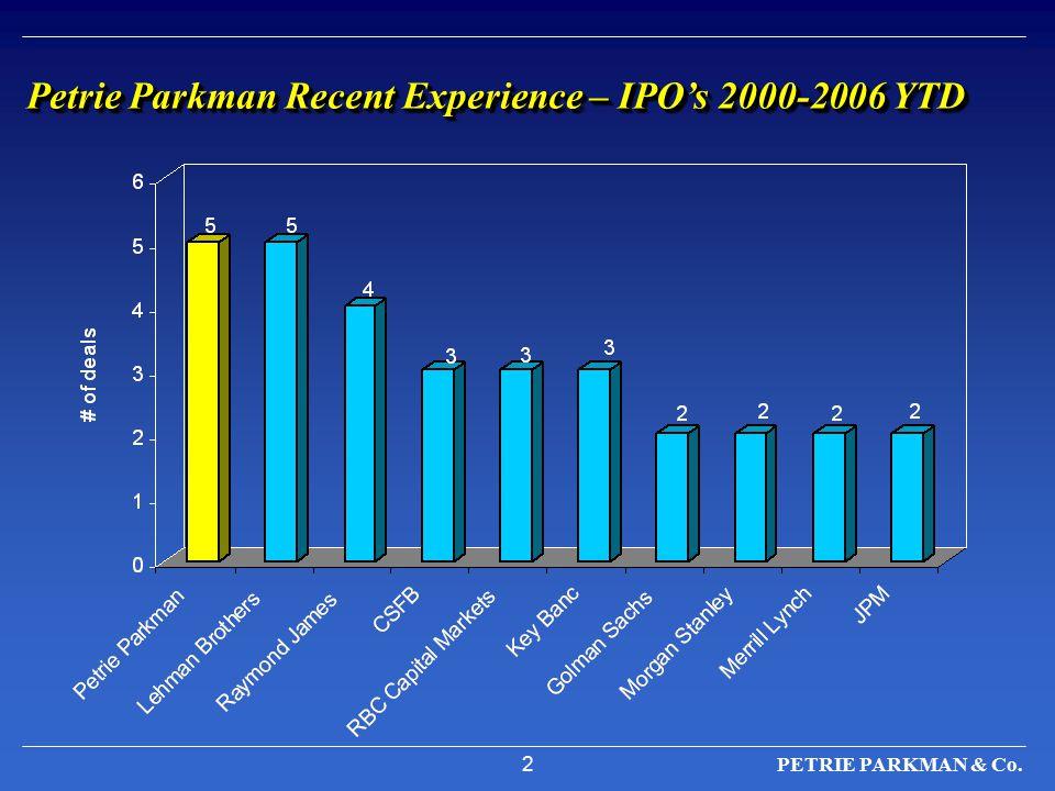 2 PETRIE PARKMAN & Co. Petrie Parkman Recent Experience – IPO's 2000-2006 YTD