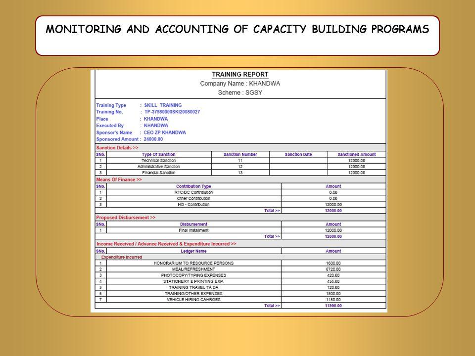 MONITORING AND ACCOUNTING OF CAPACITY BUILDING PROGRAMS
