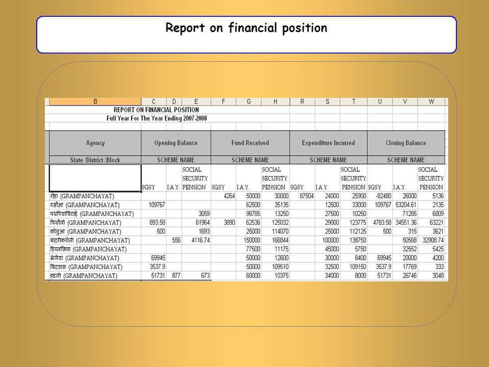 Report on financial position