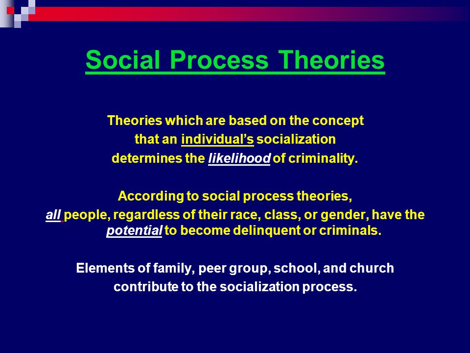 Social Process Theory and Social Policy Learning theories influence development of facilities to unlearn criminality.