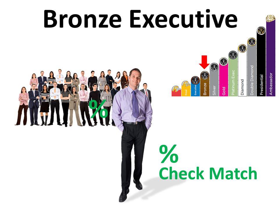 % Check Match % Bronze Executive
