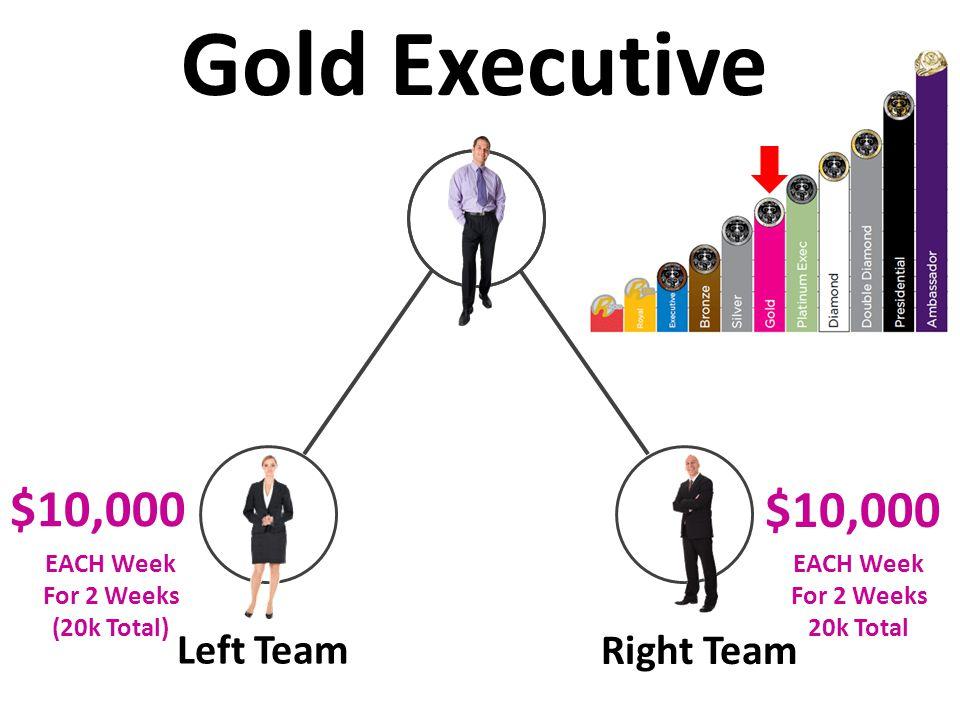 Left Team Right Team $10,000 EACH Week For 2 Weeks (20k Total) EACH Week For 2 Weeks 20k Total Gold Executive $10,000