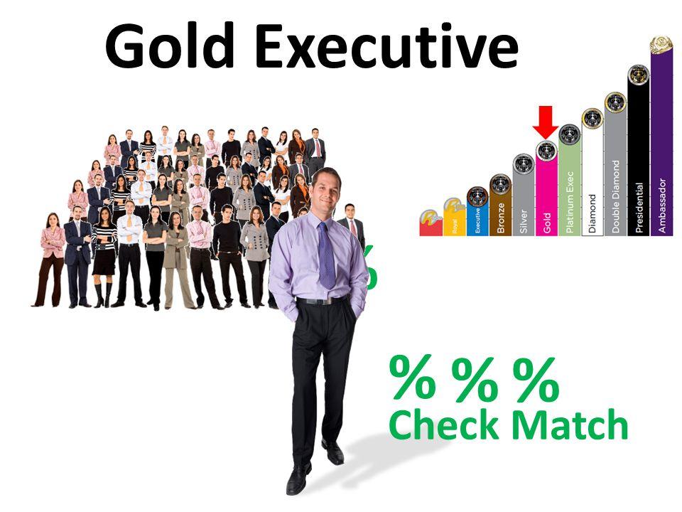 % Check Match Gold Executive % % %
