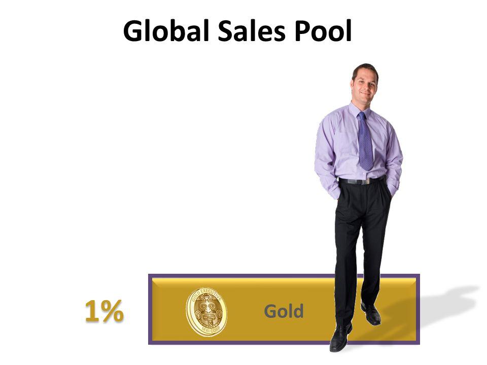 Gold 1% Global Sales Pool