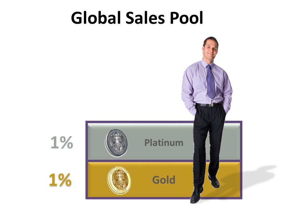 Gold Platinum 1% Global Sales Pool