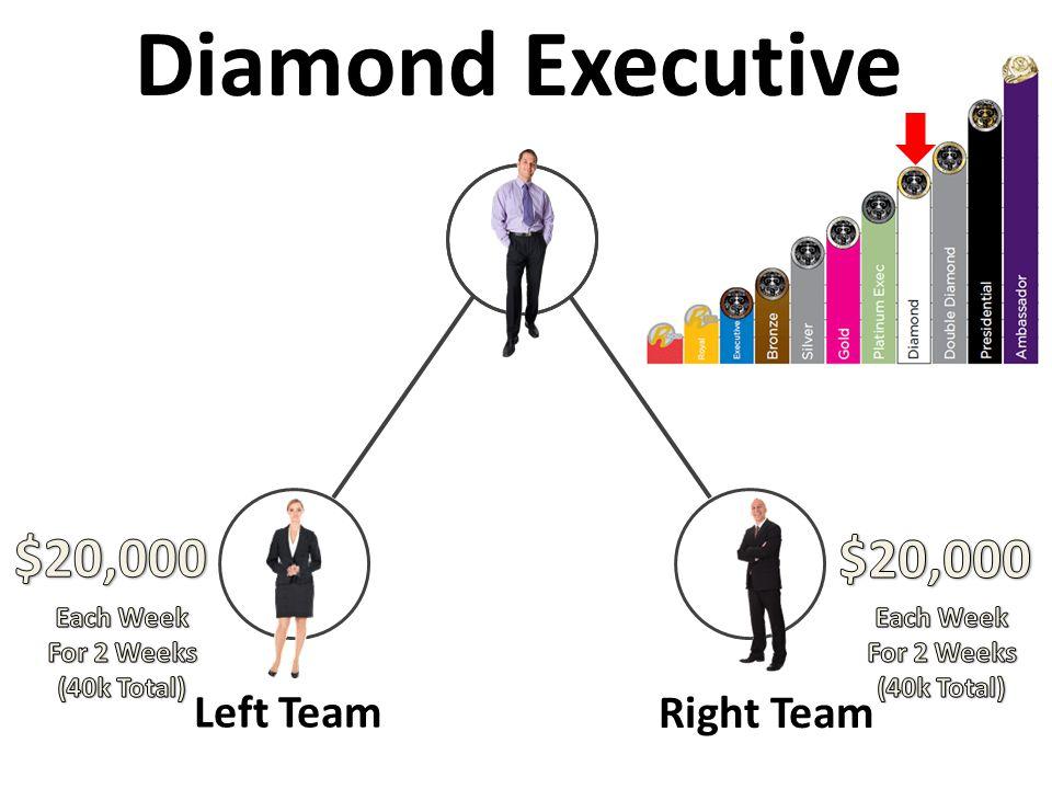 Left Team Right Team Diamond Executive