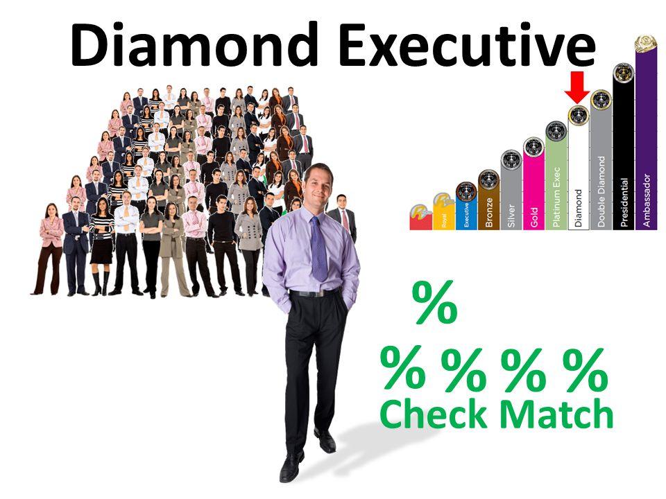 % Check Match Diamond Executive % % % % %