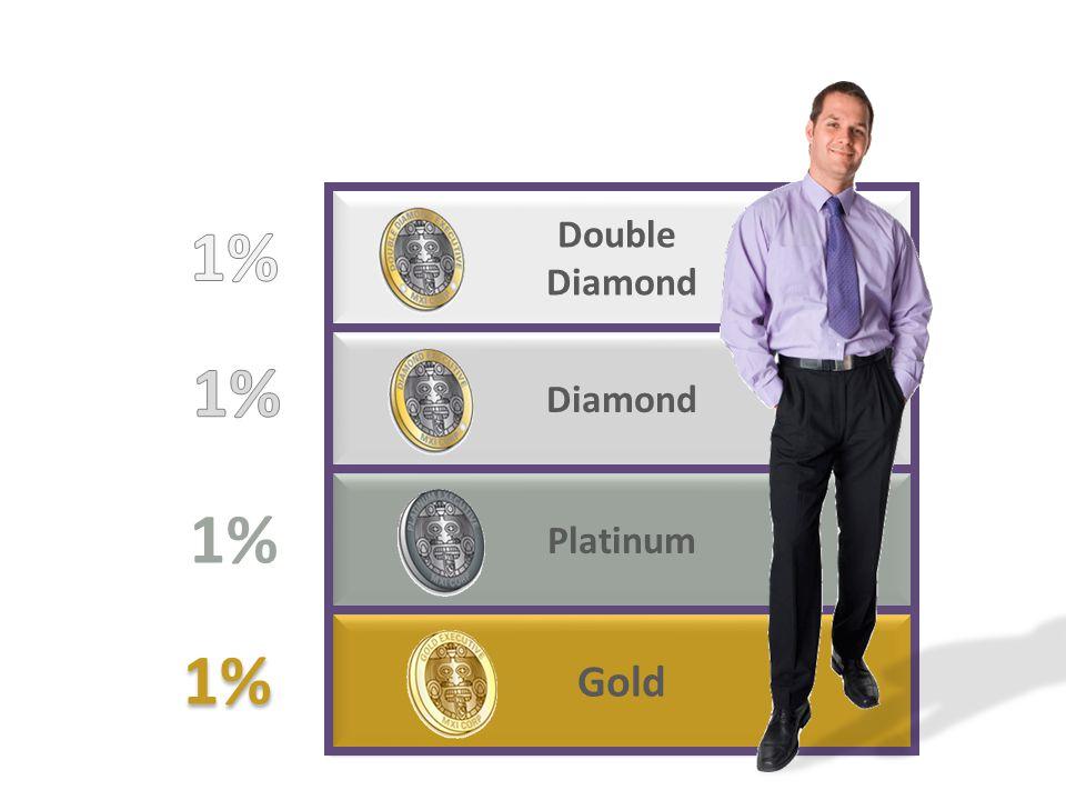 Gold Platinum Diamond Double Diamond Double Diamond 1%