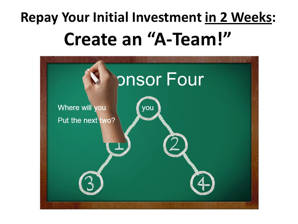 """Sponsor Four you Repay Your Initial Investment in 2 Weeks: Where will you Put the next two? Create an """"A-Team!"""""""