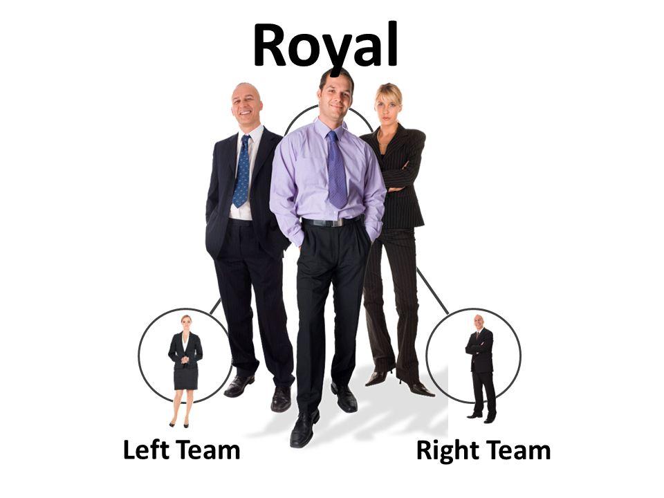 Left Team Right Team Royal