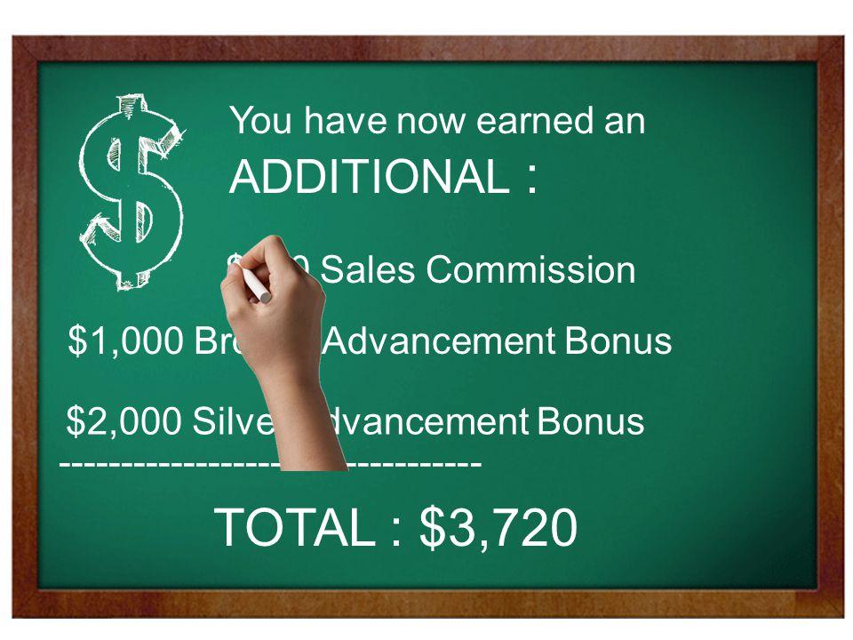 You have now earned an ADDITIONAL : $720 Sales Commission $1,000 Bronze Advancement Bonus $2,000 Silver Advancement Bonus ---------------------------------- TOTAL : $3,720