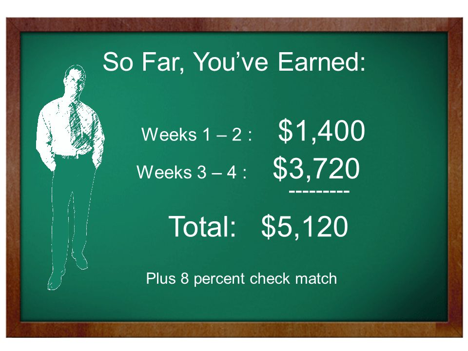 Weeks 1 – 2 : $1,400 Weeks 3 – 4 : $3,720 --------- So Far, You've Earned: Total: $5,120 Plus 8 percent check match