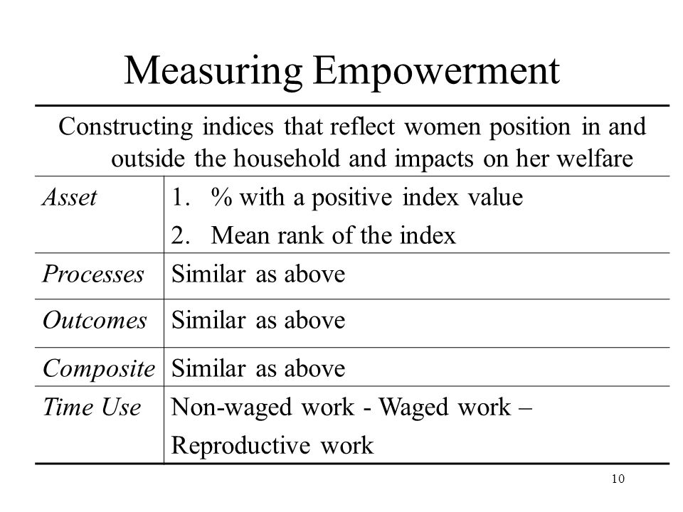 10 Measuring Empowerment Constructing indices that reflect women position in and outside the household and impacts on her welfare Asset1.% with a positive index value 2.Mean rank of the index ProcessesSimilar as above OutcomesSimilar as above CompositeSimilar as above Time UseNon-waged work - Waged work – Reproductive work