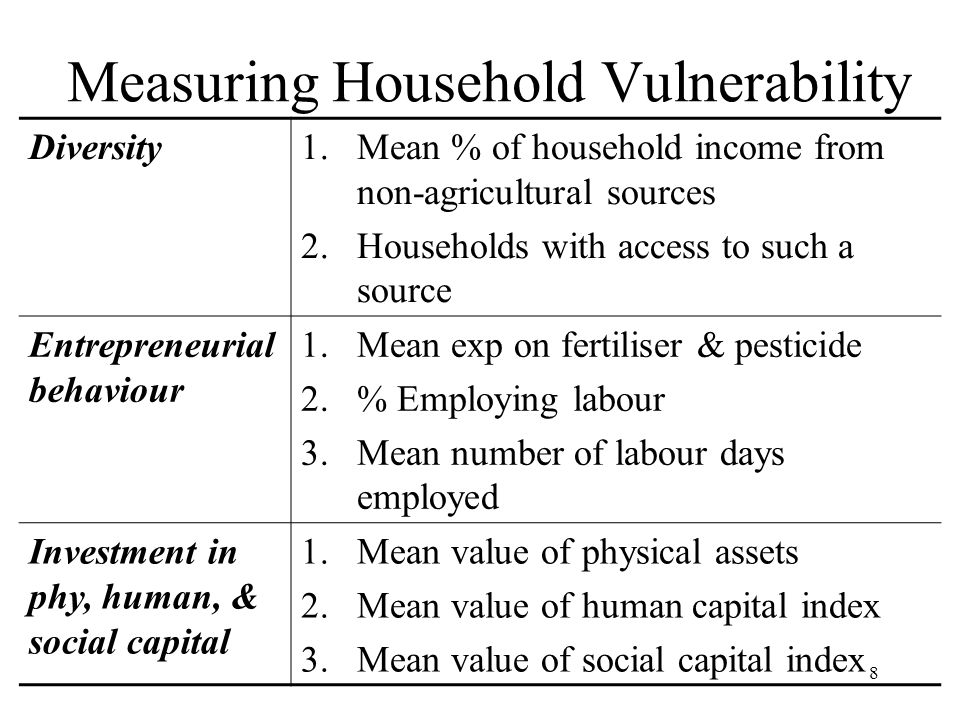 8 Measuring Household Vulnerability Diversity1.Mean % of household income from non-agricultural sources 2.Households with access to such a source Entrepreneurial behaviour 1.Mean exp on fertiliser & pesticide 2.% Employing labour 3.Mean number of labour days employed Investment in phy, human, & social capital 1.Mean value of physical assets 2.Mean value of human capital index 3.Mean value of social capital index