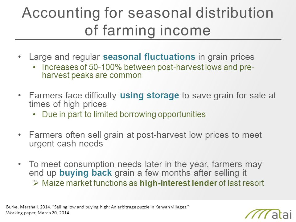 Accounting for seasonal distribution of farming income Large and regular seasonal fluctuations in grain prices Increases of 50-100% between post-harvest lows and pre- harvest peaks are common Farmers face difficulty using storage to save grain for sale at times of high prices Due in part to limited borrowing opportunities Farmers often sell grain at post-harvest low prices to meet urgent cash needs To meet consumption needs later in the year, farmers may end up buying back grain a few months after selling it  Maize market functions as high-interest lender of last resort Burke, Marshall.
