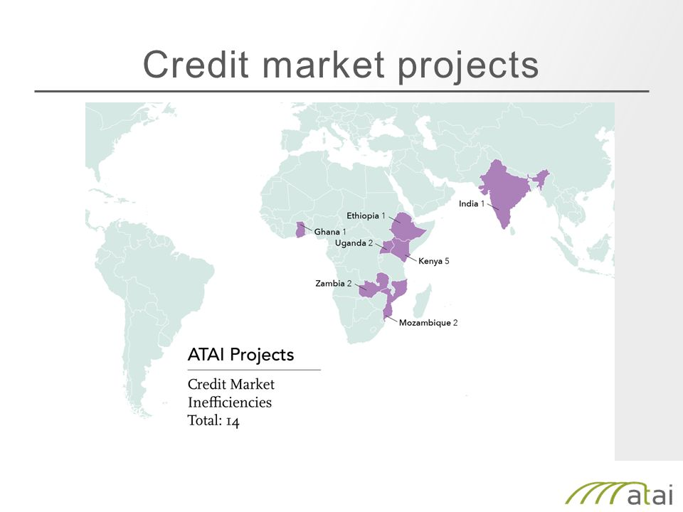 Credit market projects