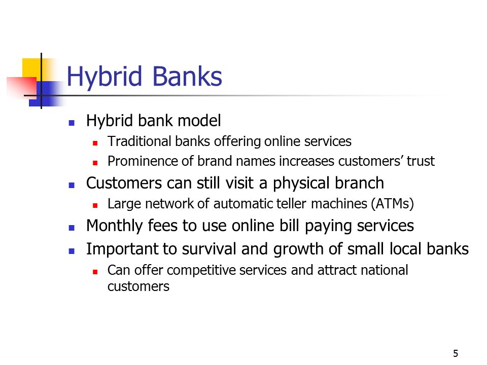 5 Hybrid Banks Hybrid bank model Traditional banks offering online services Prominence of brand names increases customers' trust Customers can still visit a physical branch Large network of automatic teller machines (ATMs) Monthly fees to use online bill paying services Important to survival and growth of small local banks Can offer competitive services and attract national customers