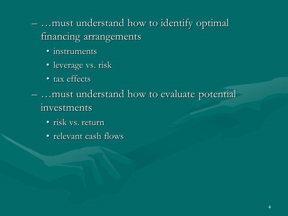 4 –…must understand how to identify optimal financing arrangements instrumentsinstruments leverage vs.