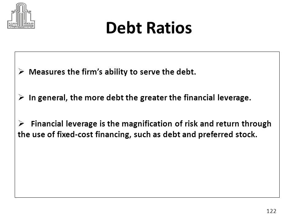 Debt Ratios  Debt Ratios include : 1.Debt Ratio 2.Short Debt Ratio 3.Long Debt Ratio 4.Debt to Equity Ratio 5.Short Debt to Equity 6.Long Debt to Equity 7.Equity to Debt 8.Times Interest Earned Ratio 9.Fixed Payment Coverage 123