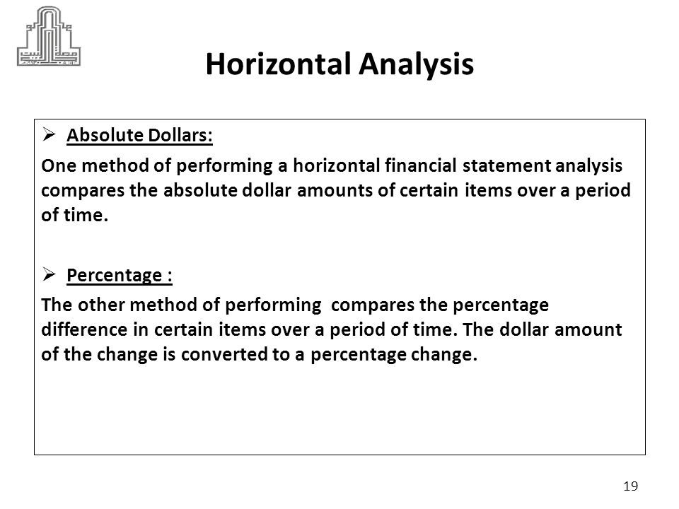 Horizontal Analysis  Calculating Change in Dollar Amounts:  Calculating Change as a Percentage: 20