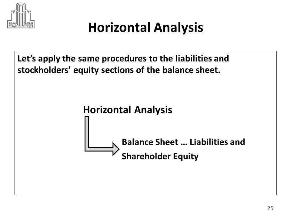Horizontal Analysis … Liabilities and Shareholder Equity Increase ( Decrease )..