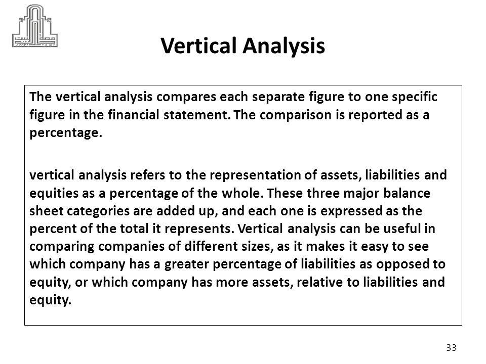 Vertical Analysis  Balance Sheet: Performing vertical analysis of the balance sheet involves comparing each balance sheet item to total assets.