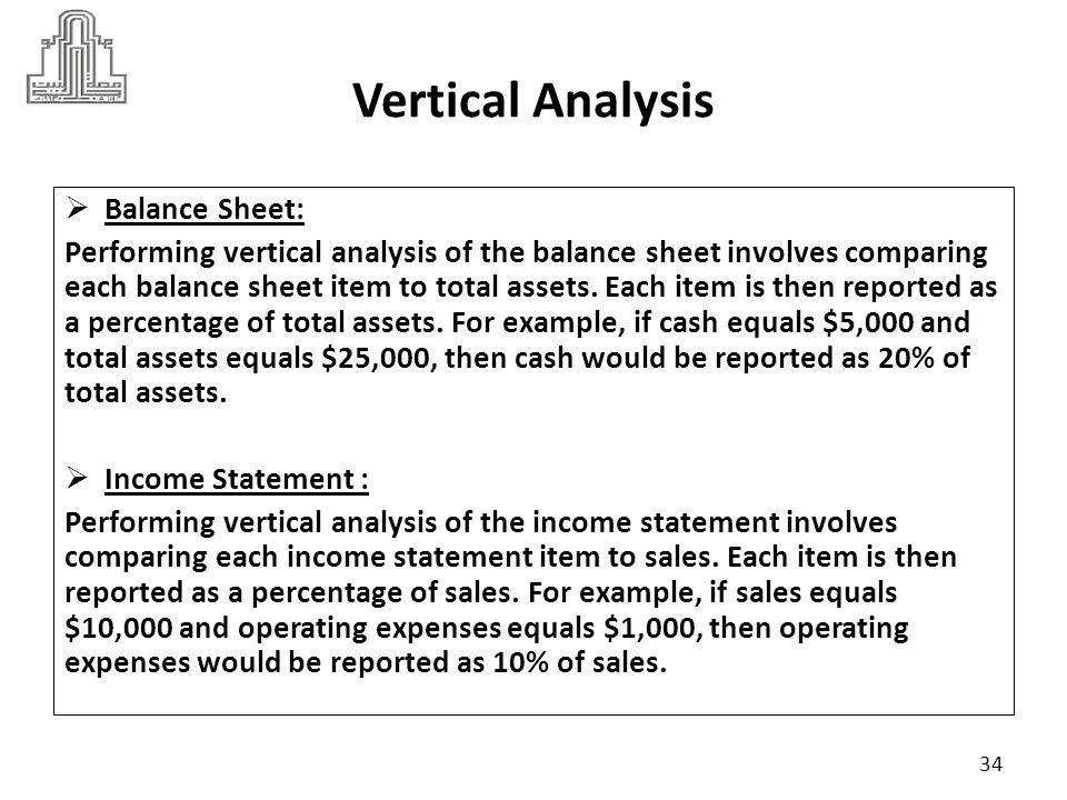 Vertical Analysis 35