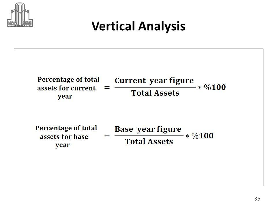 36 Vertical Analysis Balance Sheet …Assets
