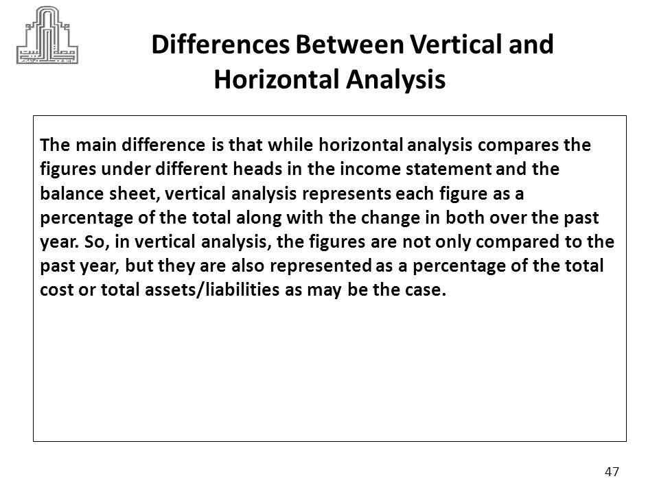 48 Ratios Analysis