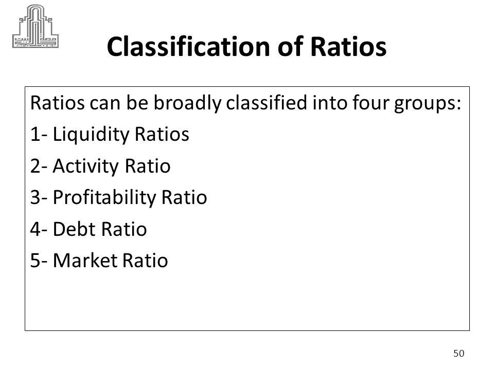 51 Liquidity Ratios