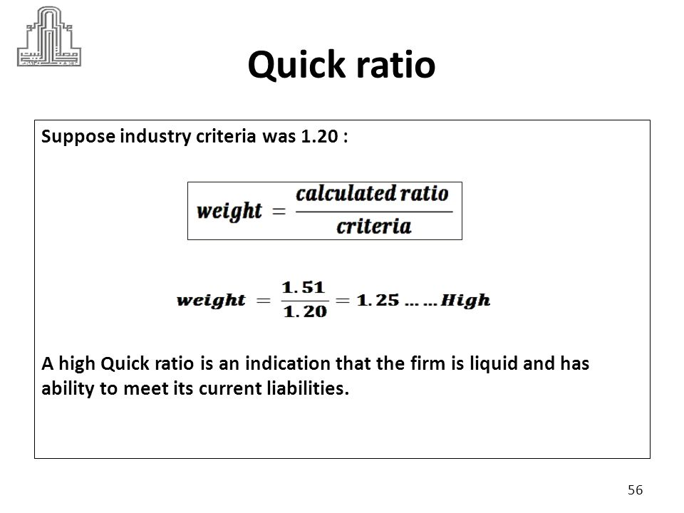 Cash Ratio It measures the firm's ability to repay current liabilities by only using its cash and cash equivalents, the cash ratio does not include inventory or accounts receivable in the equation (Cash equivalents are assets which can be converted into cash quickly ).