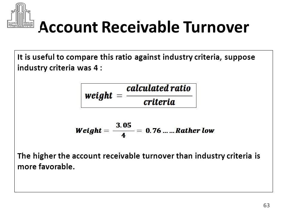 Inventory Turnover  The inventory turnover ratio measures the number of times a company sells its inventory during the year, its Measures Company's efficiency in turning its inventory into sales.