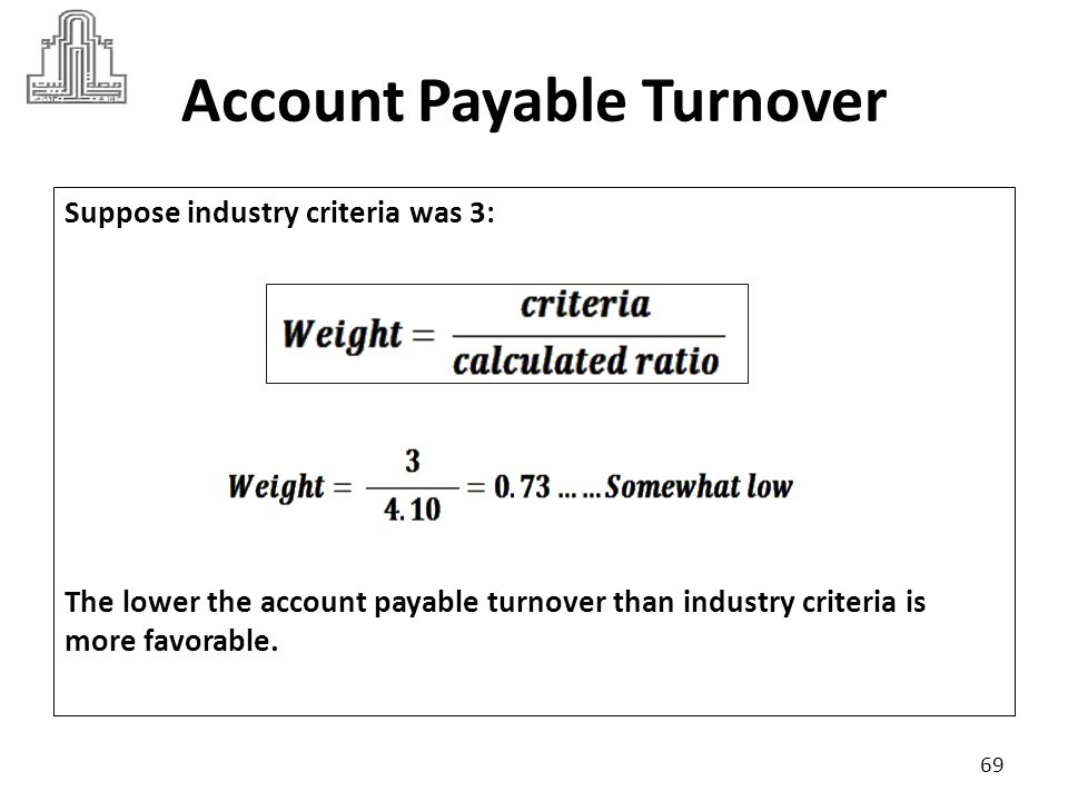 Average Collection Period  The average amount of time needed to collect accounts receivable.